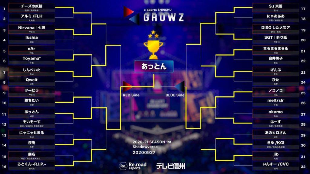 GROWZ_1st_Shadowverse_対戦結果